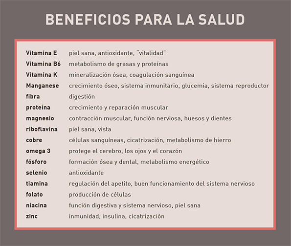 beneficios-frutos-secos